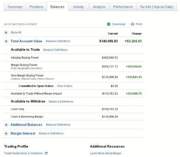 Make money trading stocks and options dvd